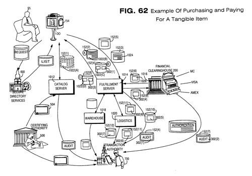 InterTrust patent drawing