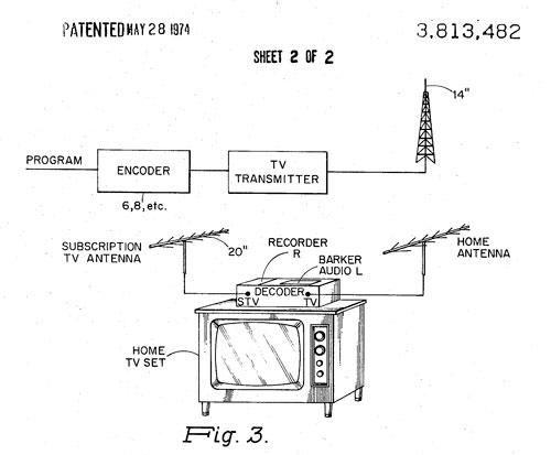 Descrambler patent