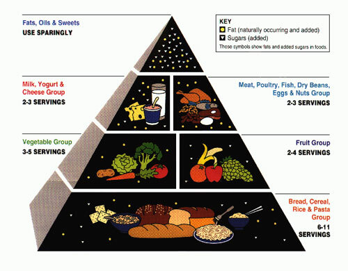 0402_pyramid